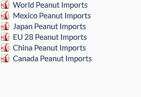 global imports